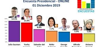 Encuesta Presidencial, Online – 01 Diciembre 2019