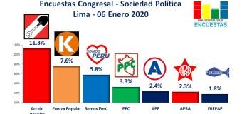 Encuesta Congresal (Lima), Sociedad política – 06 Enero 2020