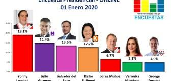 Encuesta Presidencial, Online – 01 Enero 2020