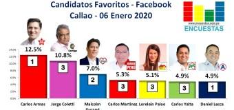 Candidatos favoritos en Facebook (Región Callao) – 06 Enero 2020