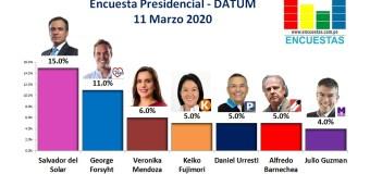Encuesta Presidencial, Datum – 11 Marzo 2020