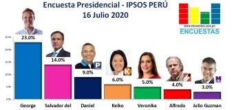 Encuesta Presidencial, Ipsos Perú – 16 Julio 2020