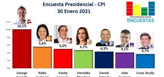 Encuesta Presidencial, CPI – 30 Enero 2021