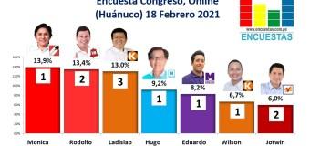 Encuesta Congreso, Online (Huánuco) – 18 Febrero 2021