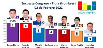 Encuesta Congreso, Piura – Online, 02 Febrero 2021 (Hombres)