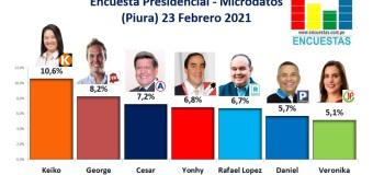 Encuesta Presidencial, Microdatos – (Piura) 23 Febrero 2021