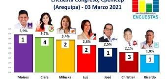 Encuesta Congreso, CPEMCEP – (Arequipa) 03 Marzo 2021