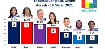Encuesta Congreso, Online (Ancash) – 19 Marzo 2021