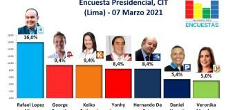 Encuesta Presidencial, CIT – (Lima) 07 Marzo 2021