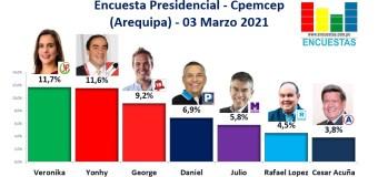 Encuesta Presidencial, Cpemcep – (Arequipa) 03 Marzo 2021