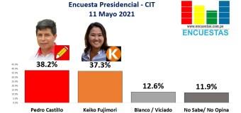 Encuesta 2da Vuelta, CIT – 11 Mayo 2021