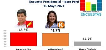 Encuesta 2da Vuelta, Ipsos Perú – 16 Mayo 2021