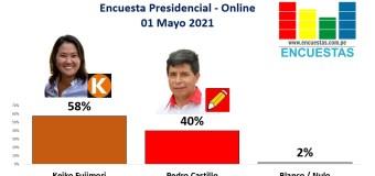 Encuesta 2da Vuelta, Online – 01 mayo 2021