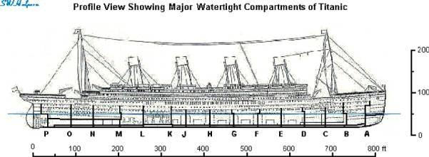 Titanic's Hidden Deck