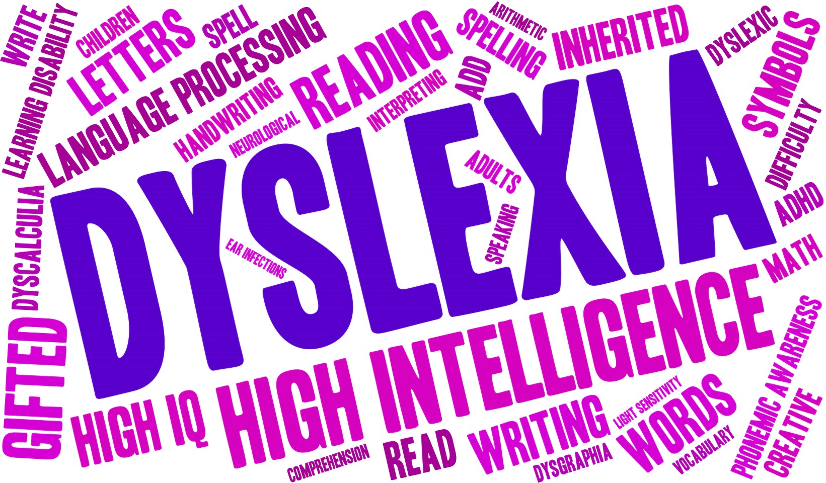 Dyslexia adults Free assessment