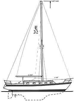 Endeavour 32 Sailboat Design History and Boat Specifications