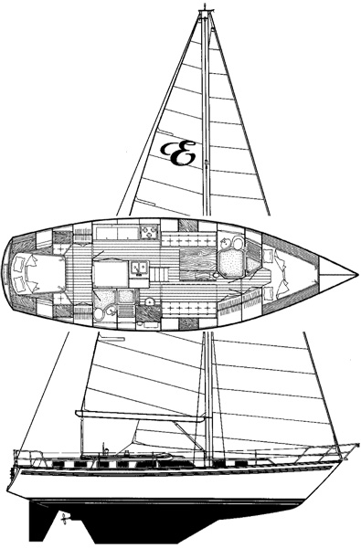 Endeavour 42 Sailboat Design History and Boat Specifications