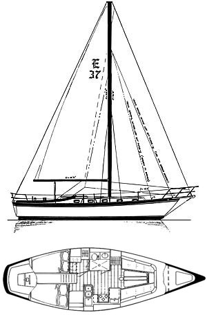 1979 Endeavour 37 Cutter Sailboat