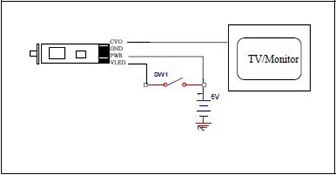 Wiring Diagrams For Cctv CCTV Camera Diagram Wiring
