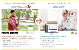 Read more about the article How to share FreeStyle Libre data