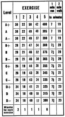 5BX Chart 4