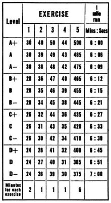 5BX Chart 5
