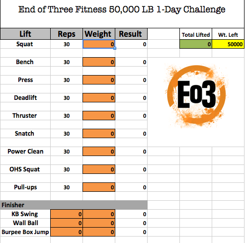 End of Three Fitness 50,000lb 1-Day Challenge