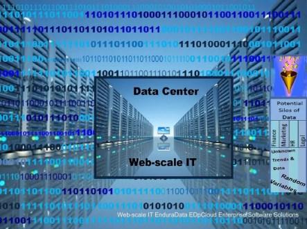 Web Scale IT EnduraData EdpCloud Enterprise Software Solutions