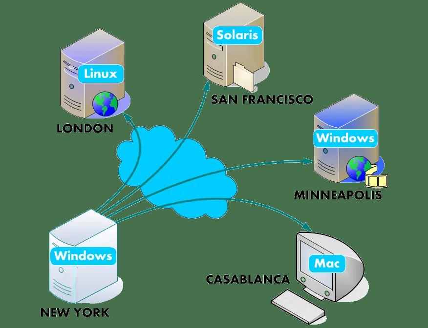 cropped data distribution slide1