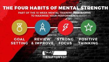 35 free training plans from The Sufferfest on TrainingPeaks