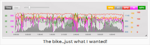 the_bike