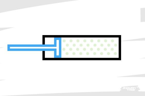 En lieu et place d'un fil torsadé que l'on presse, c'est une quantité d'air enfermée dans une chambre, que l'on comprime.
