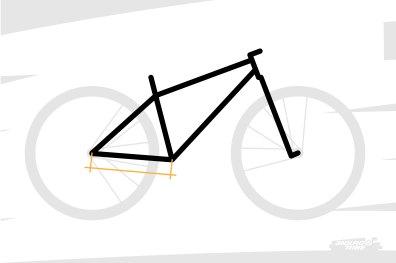"""Ainsi, le triangle arrière repose sur """"les bases"""" : la distance qui sépare le centre du boitier de pédalier au centre de la roue arrière."""