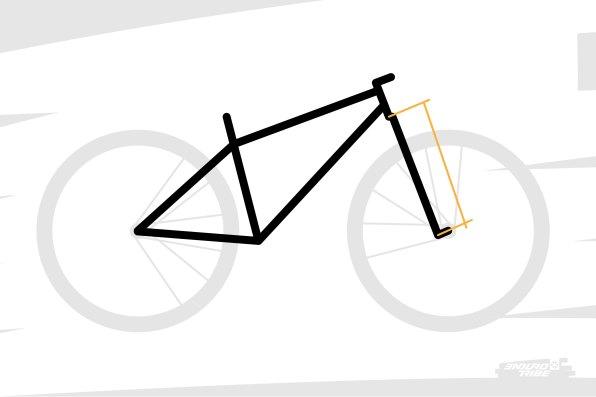Elle importe parce qu'elle s'ajoute à la hauteur de fourche, mesurée du centre de la roue au sommet du té, qui coïncide avec le pied de la douille.