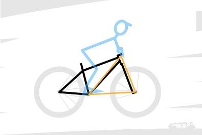 Ce prolongement crée un nouveau triangle d'appuis : celui du vélo, qui relie les appuis du pilote, à la roue avant...
