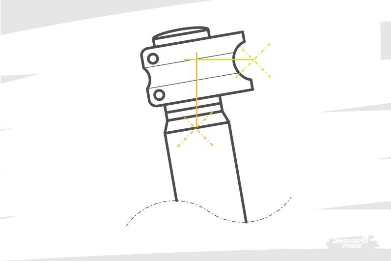 Vue de plus près, la différence de reach et de stack constituent quelques centimètres, en moyenne 4 à 5 centimètres, soit une dizaine de pourcents.