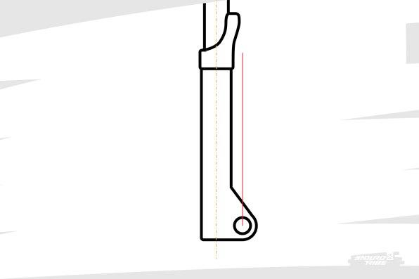 Et bien entendu, c'est au pied des fourreaux que l'on perçoit le plus l'offset : les pattes de roues sont elles-même déportées vers l'avant, donnant l'occasion aux designers de profiter du lieu pour définir l'image de marque pour laquelle ils travaillent...