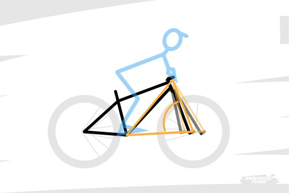 En effet, à reach et stack fixes, la solution évidente pour faire varier l'empattement avant, et donc la répartition des masses du vélo, est de jouer sur l'angle de direction ! Plus couché, il augmente l'empattement avant. Plus redressé, il le diminue.