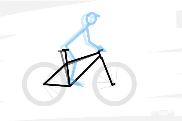 Le tube de selle redressé participe encore à ce phénomène, au point d'offrir une position qui rappelle celle des vélos de salle de muscu.