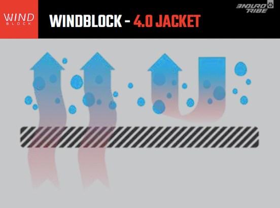 Plus légère puisqu'elle est construite avec un tissu Softshell WindBlock 10mm/10g/m² strech extensible, elle est aussi plus souple et mobile.