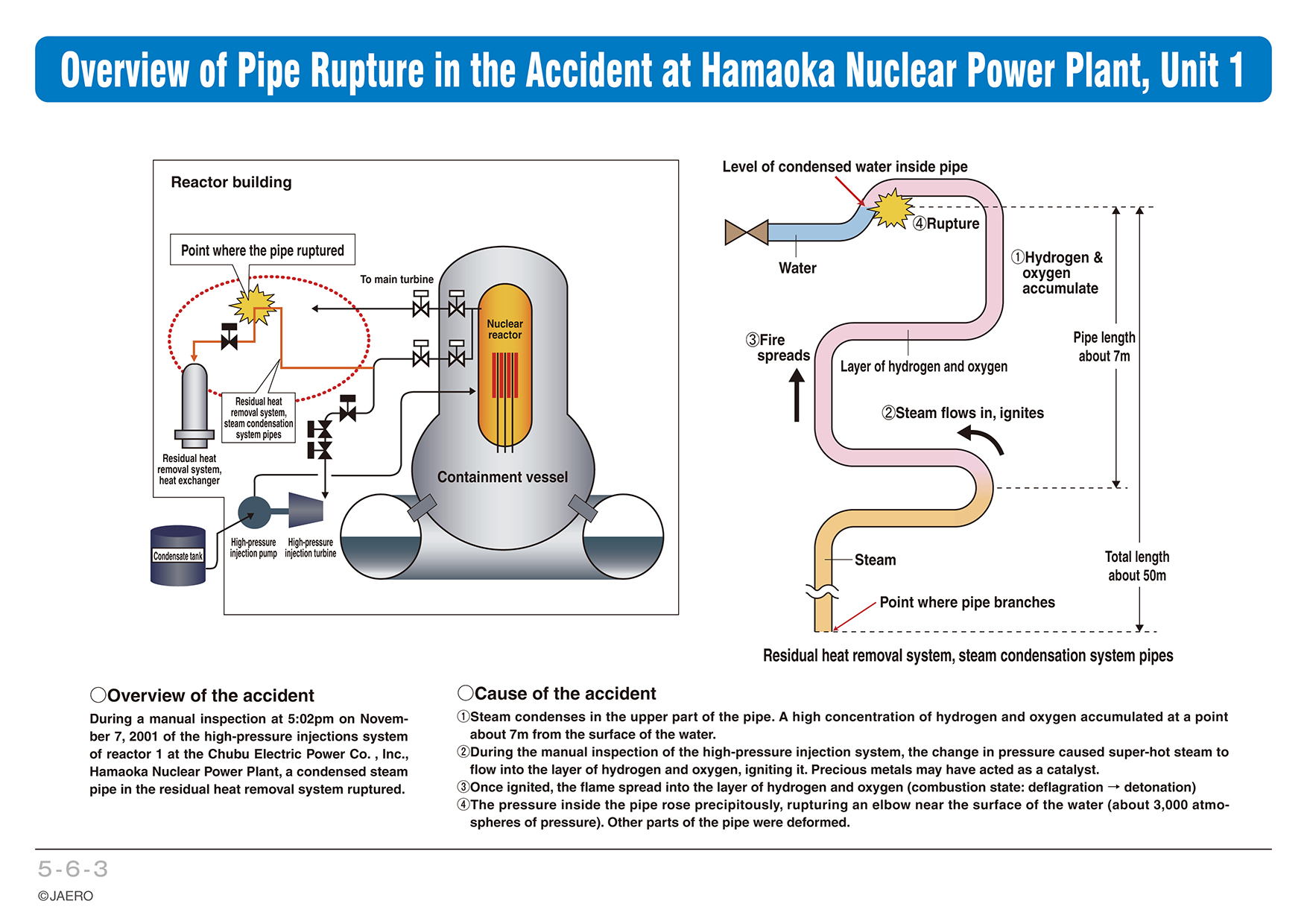 hight resolution of at hamaoka nuclear power plant unit 1
