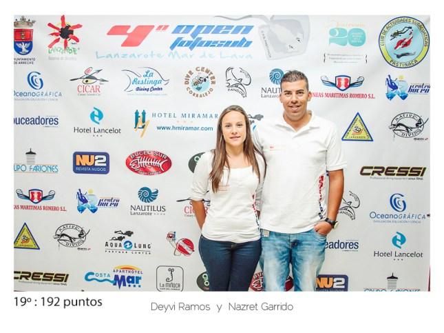 19º - 192 puntos:Deyvi Ramos y Nazaret Garrido