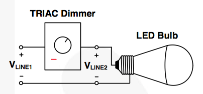 what kind of dimmer for led lights