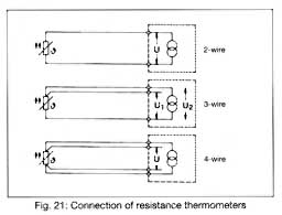 4 wire measurement circuit rocket ship diagram comparision of thermistors thermocouples and rtd s