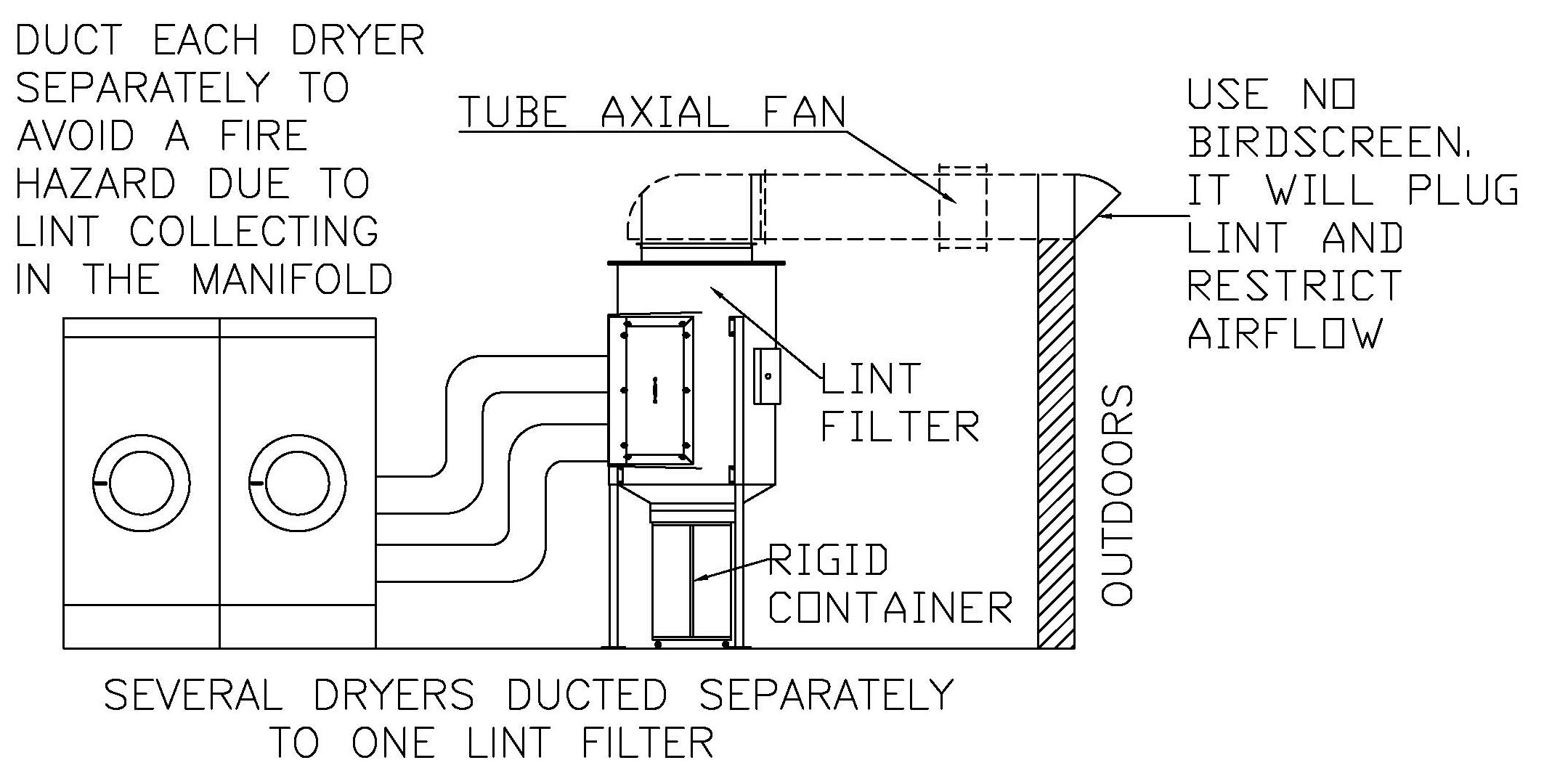 Dryer Booster Fan Wiring : 24 Wiring Diagram Images
