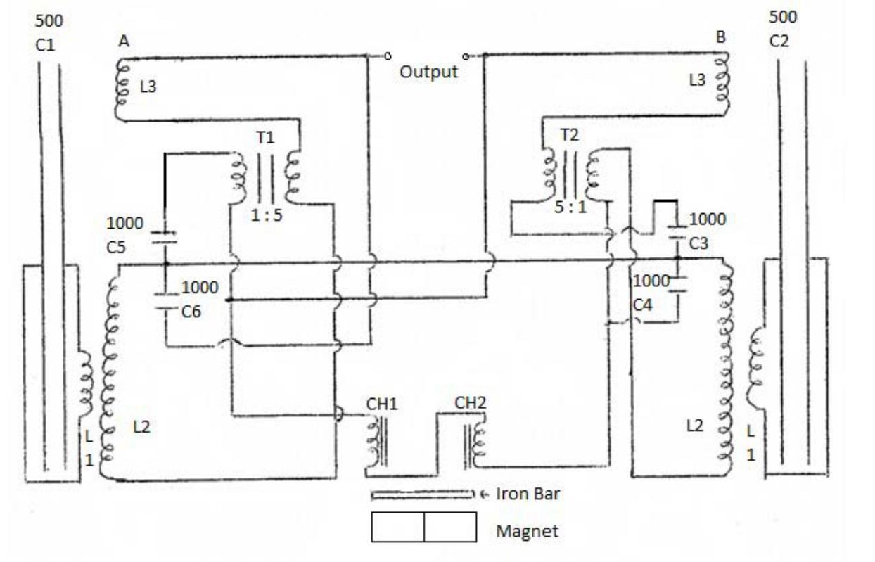 Hendershot Generator Pagina 1
