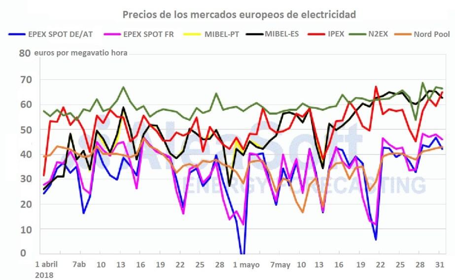 https://i0.wp.com/www.energias-renovables.com/ficheroenergias/fotos/agenda/original/a/alea.jpg?w=923&ssl=1
