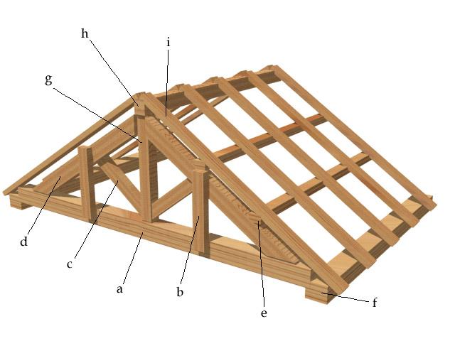 Comment installer une pergola toit coulissant ?