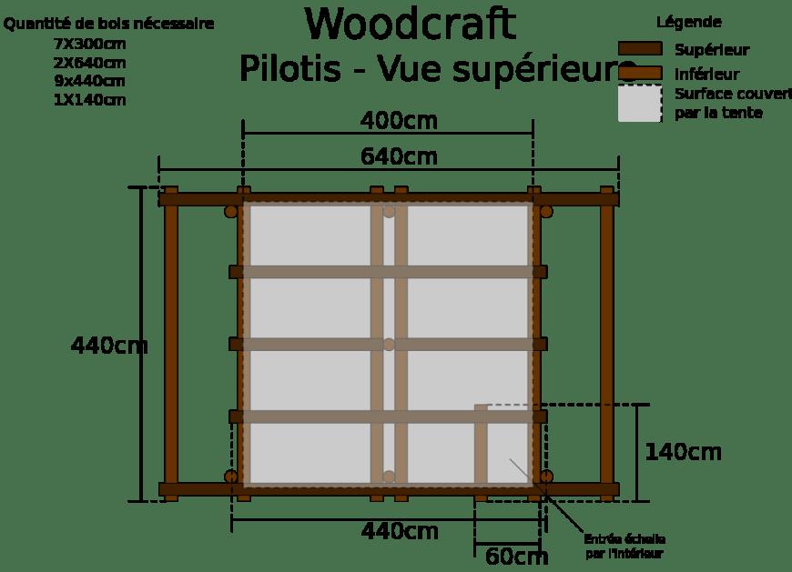Quel section de bois utiliser pour une pergola couverte ?