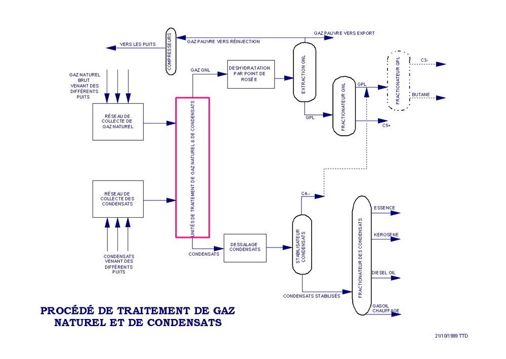 citerne hydrocarbure